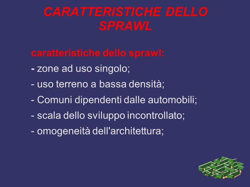 CARATTERISTICHE DELLO SPRAWL caratteristiche dello sprawl: - zone ad uso singolo; - uso terreno a bassa densità; - Comuni dipendenti dalle automobili; - scala dello sviluppo incontrollato; - omogeneità dell architettura;