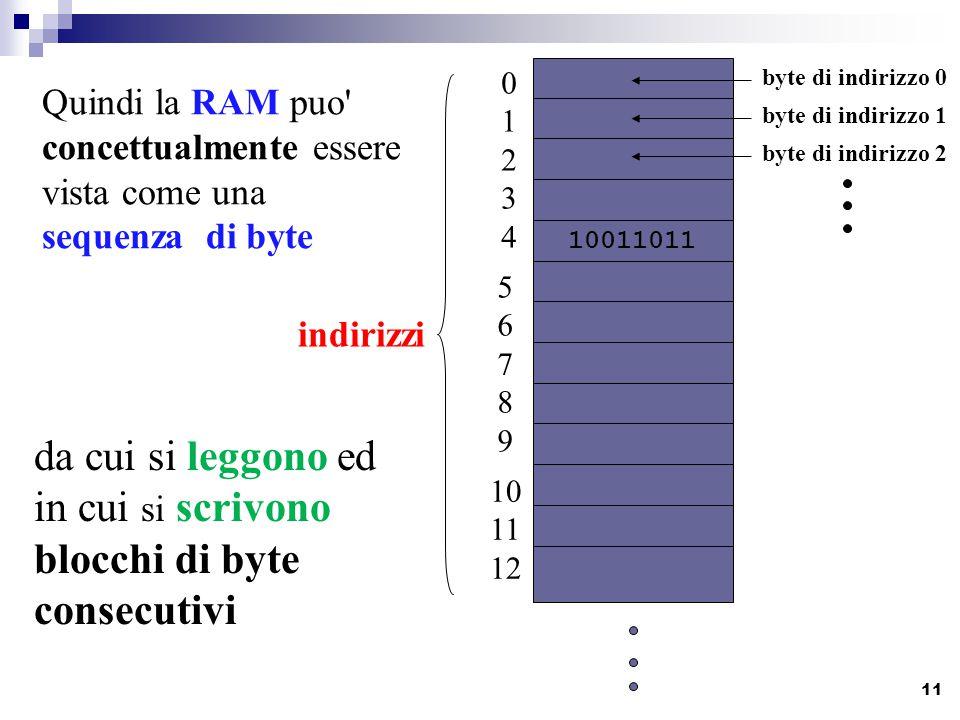 Quindi la RAM puo' concettualmente essere vista come una sequenza di byte byte di indirizzo 0 0123401234 10 11 12 indirizzi da cui si leggono ed in cu