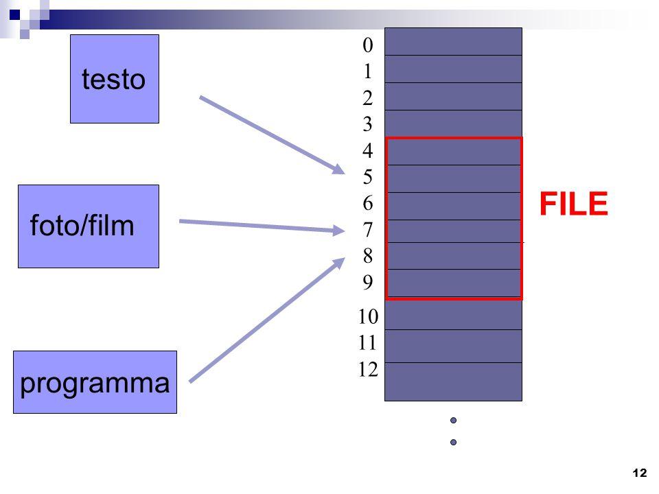 01234567890123456789 10 11 12 testo programma foto/film FILE 12