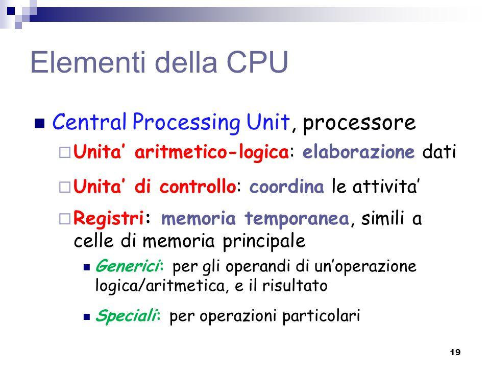 Elementi della CPU Central Processing Unit, processore  Unita' aritmetico-logica: elaborazione dati  Unita' di controllo: coordina le attivita'  Re
