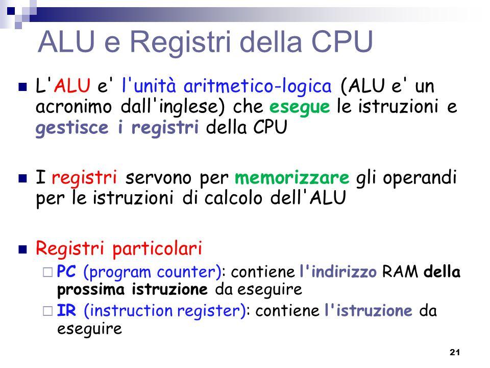 ALU e Registri della CPU L'ALU e' l'unità aritmetico-logica (ALU e' un acronimo dall'inglese) che esegue le istruzioni e gestisce i registri della CPU