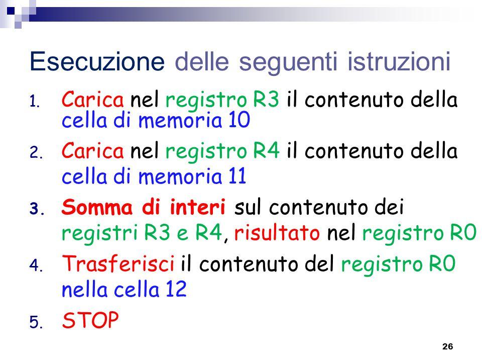 Esecuzione delle seguenti istruzioni 1. Carica nel registro R3 il contenuto della cella di memoria 10 2. Carica nel registro R4 il contenuto della cel