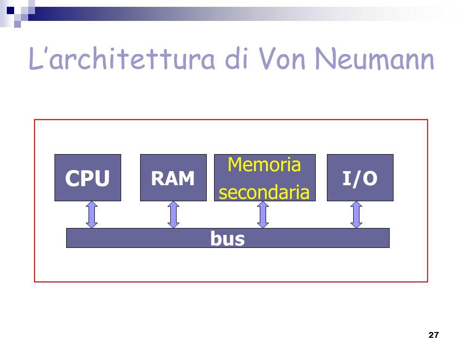 L'architettura di Von Neumann CPU RAM Memoria secondaria I/O bus 27