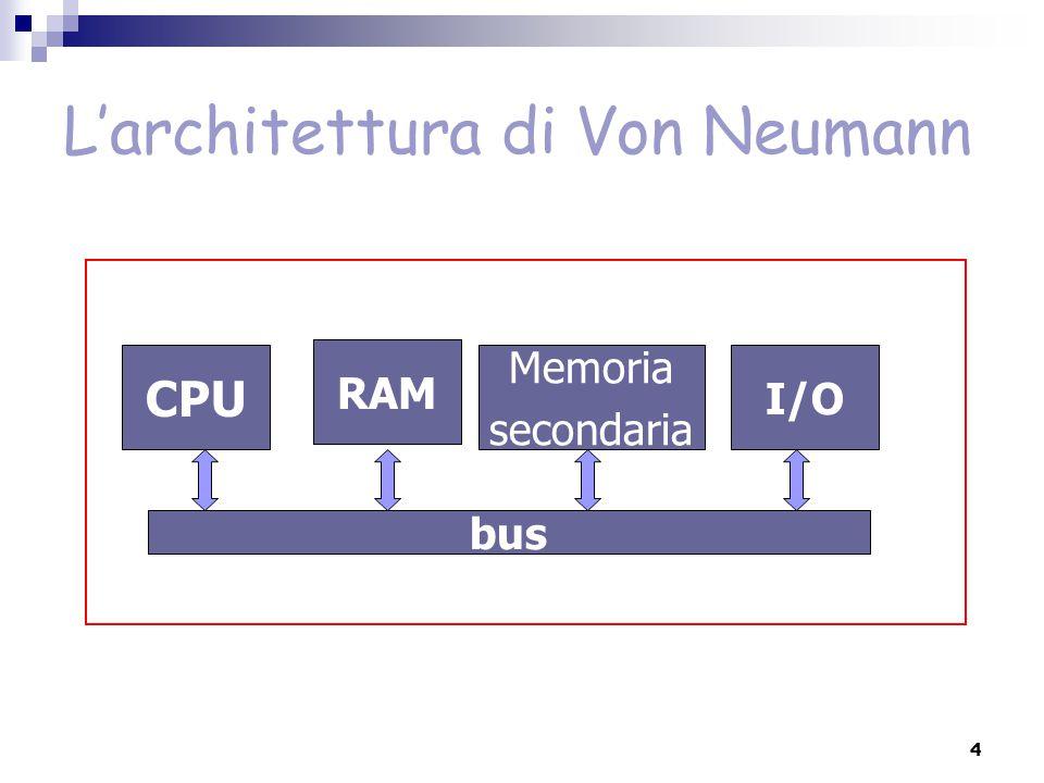 L'architettura di Von Neumann CPU RAM Memoria secondaria I/O bus 4 RAM