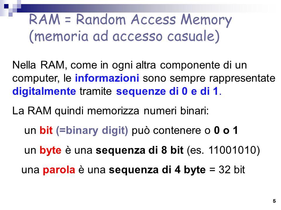 RAM = Random Access Memory (memoria ad accesso casuale) Nella RAM, come in ogni altra componente di un computer, le informazioni sono sempre rappresen