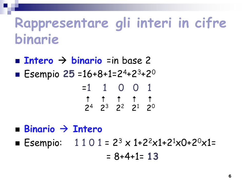 Rappresentare gli interi in cifre binarie Intero  binario =in base 2 Esempio 25 =16+8+1=2 4 +2 3 +2 0 =1 1 0 0 1 Binario  Intero Esempio: 1 1 0 1 =