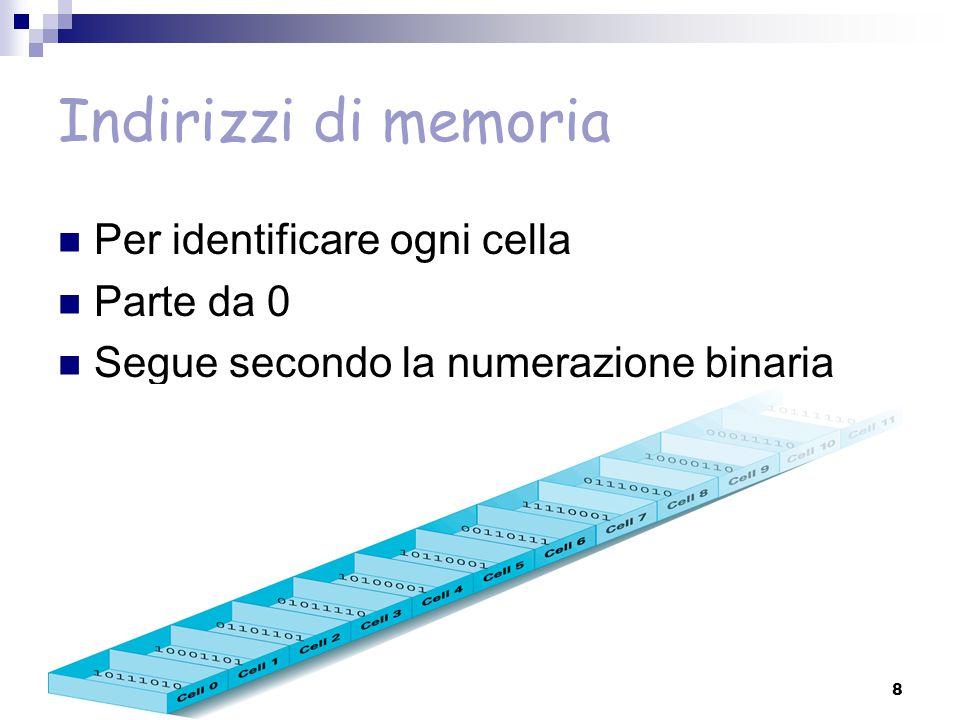 Indirizzi di memoria Per identificare ogni cella Parte da 0 Segue secondo la numerazione binaria 8