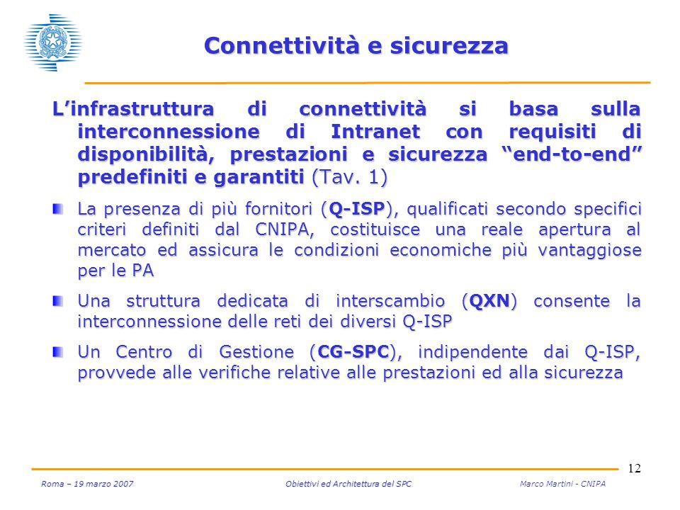 12 Roma – 19 marzo 2007 Obiettivi ed Architettura del SPC Roma – 19 marzo 2007 Obiettivi ed Architettura del SPC Marco Martini - CNIPA Connettività e