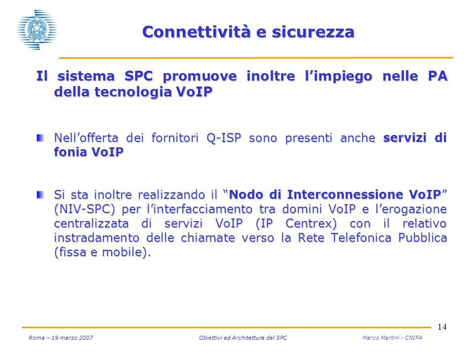14 Roma – 19 marzo 2007 Obiettivi ed Architettura del SPC Roma – 19 marzo 2007 Obiettivi ed Architettura del SPC Marco Martini - CNIPA Connettività e