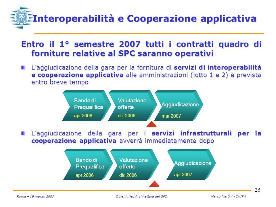 26 Roma – 19 marzo 2007 Obiettivi ed Architettura del SPC Roma – 19 marzo 2007 Obiettivi ed Architettura del SPC Marco Martini - CNIPA Interoperabilit