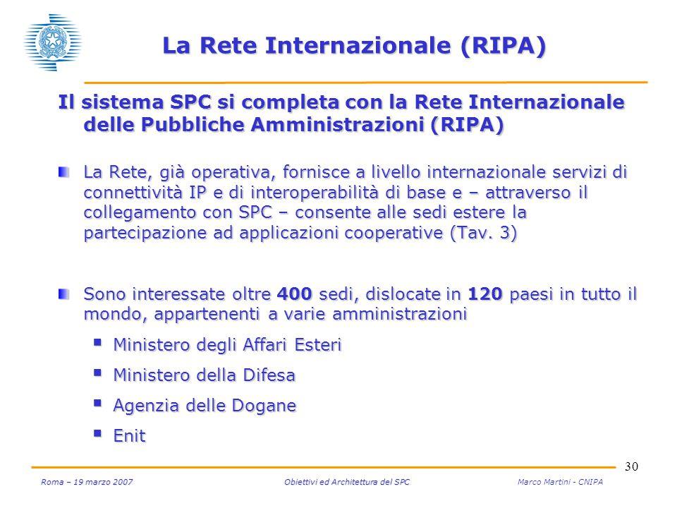 30 Roma – 19 marzo 2007 Obiettivi ed Architettura del SPC Roma – 19 marzo 2007 Obiettivi ed Architettura del SPC Marco Martini - CNIPA La Rete Internazionale (RIPA) Il sistema SPC si completa con la Rete Internazionale delle Pubbliche Amministrazioni (RIPA) La Rete, già operativa, fornisce a livello internazionale servizi di connettività IP e di interoperabilità di base e – attraverso il collegamento con SPC – consente alle sedi estere la partecipazione ad applicazioni cooperative (Tav.