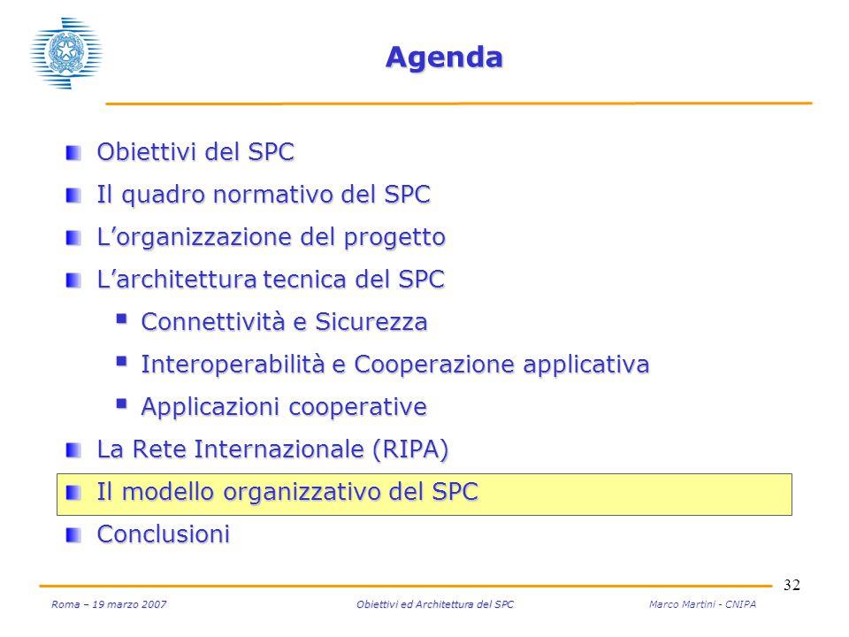 32 Roma – 19 marzo 2007 Obiettivi ed Architettura del SPC Roma – 19 marzo 2007 Obiettivi ed Architettura del SPC Marco Martini - CNIPA Agenda Obiettiv