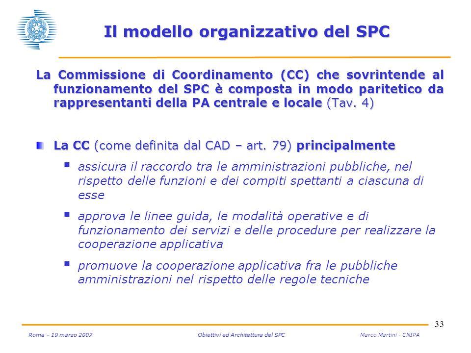 33 Roma – 19 marzo 2007 Obiettivi ed Architettura del SPC Roma – 19 marzo 2007 Obiettivi ed Architettura del SPC Marco Martini - CNIPA Il modello orga