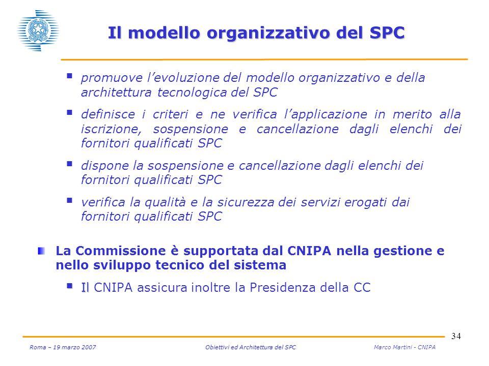 34 Roma – 19 marzo 2007 Obiettivi ed Architettura del SPC Roma – 19 marzo 2007 Obiettivi ed Architettura del SPC Marco Martini - CNIPA Il modello orga