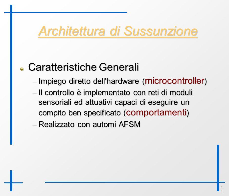 1 Architettura di Sussunzione Caratteristiche Generali – Impiego diretto dell'hardware ( microcontroller ) – Il controllo è implementato con reti di