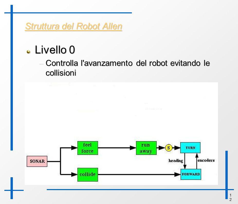 1212 Struttura del Robot Allen Livello 0 – Controlla l'avanzamento del robot evitando le collisioni