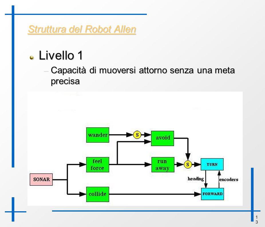 1313 Struttura del Robot Allen Livello 1 – Capacità di muoversi attorno senza una meta precisa