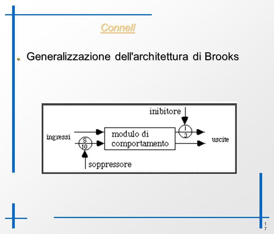 1717 Connell Generalizzazione dell'architettura di Brooks