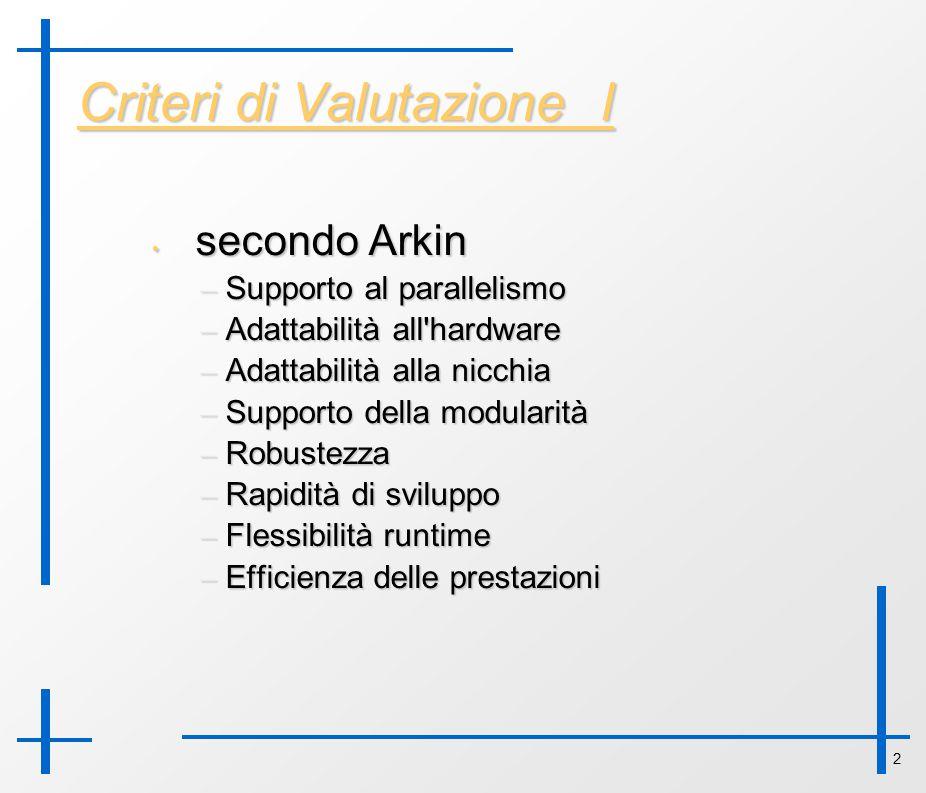 2 Criteri di Valutazione I secondo Arkin secondo Arkin – Supporto al parallelismo – Adattabilità all'hardware – Adattabilità alla nicchia – Supporto d