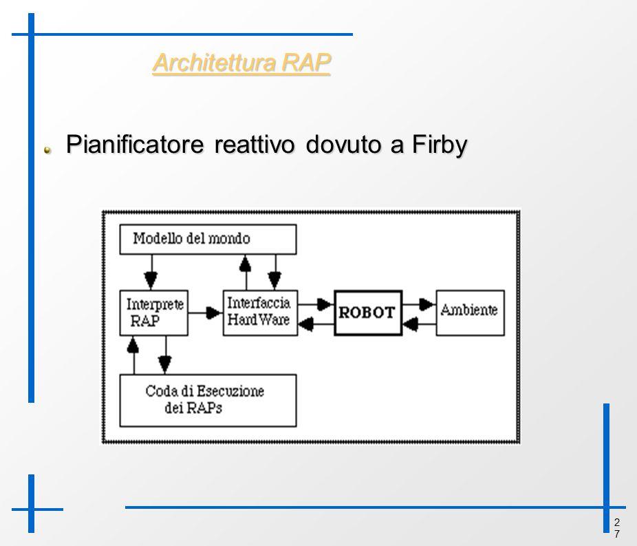 2727 Architettura RAP Pianificatore reattivo dovuto a Firby