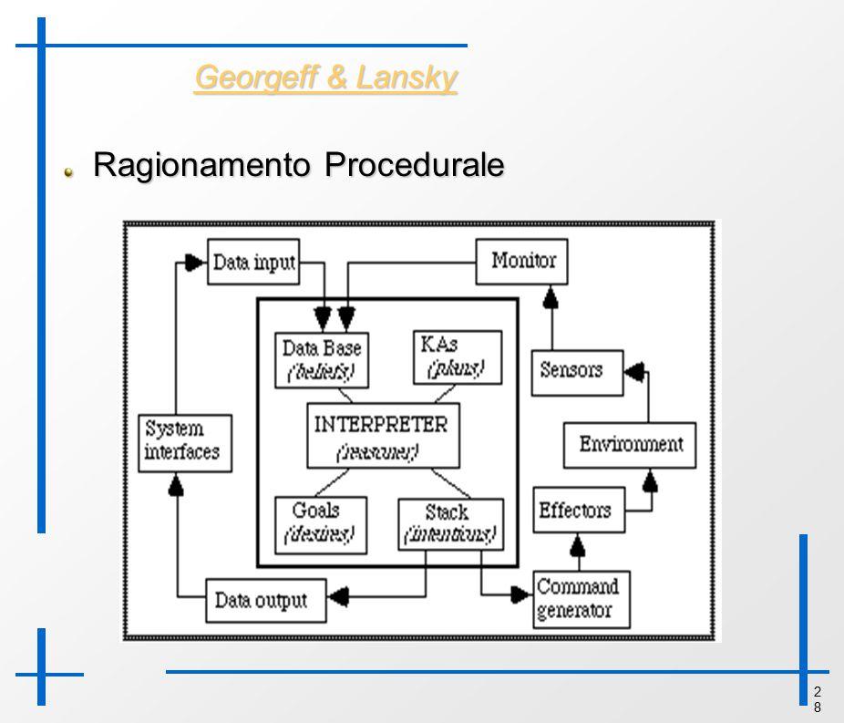 2828 Georgeff & Lansky Ragionamento Procedurale