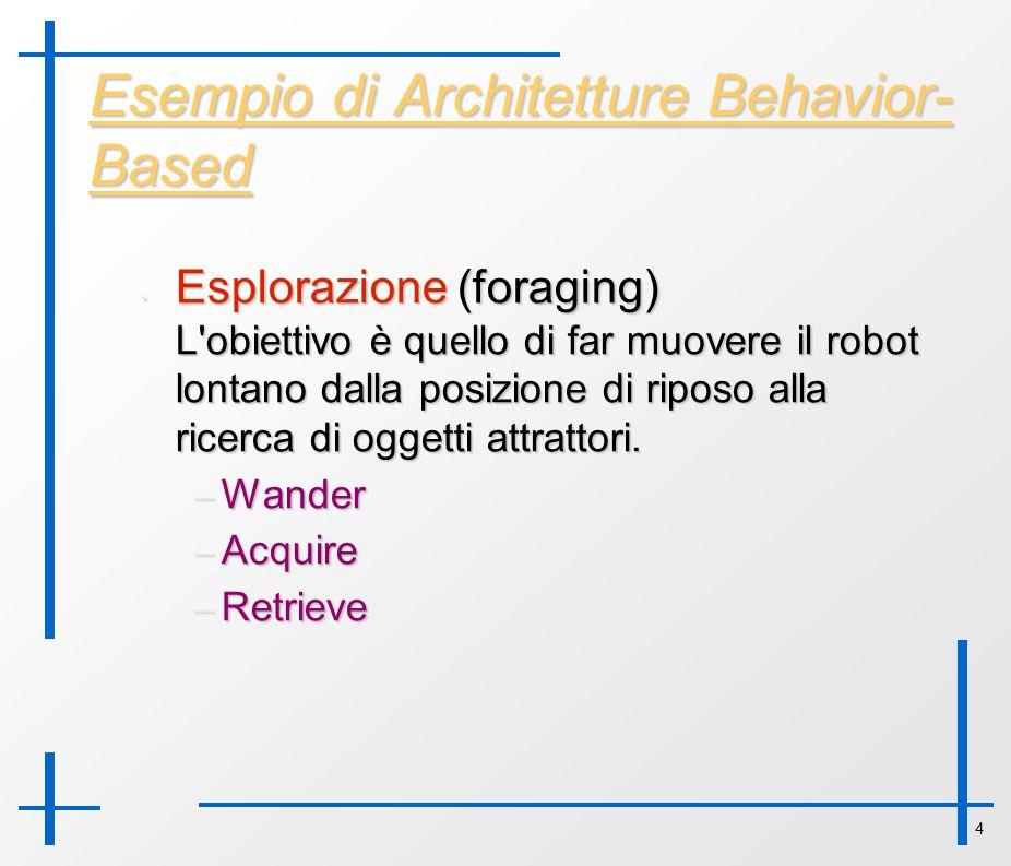 4 Esempio di Architetture Behavior- Based Esplorazione (foraging) L'obiettivo è quello di far muovere il robot lontano dalla posizione di riposo alla