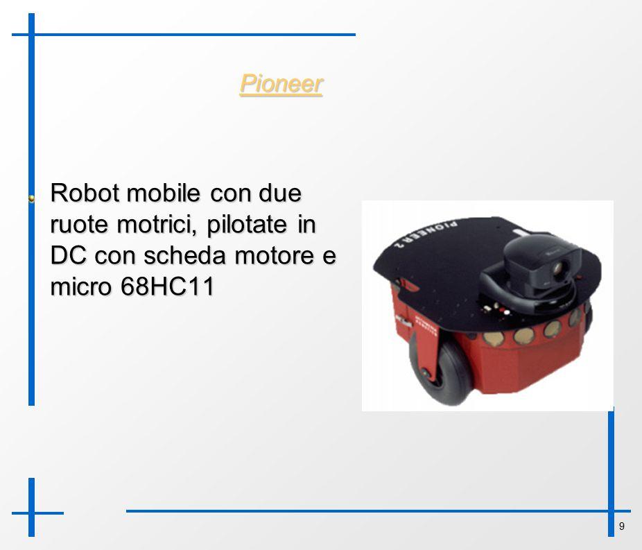 9 Pioneer Robot mobile con due ruote motrici, pilotate in DC con scheda motore e micro 68HC11