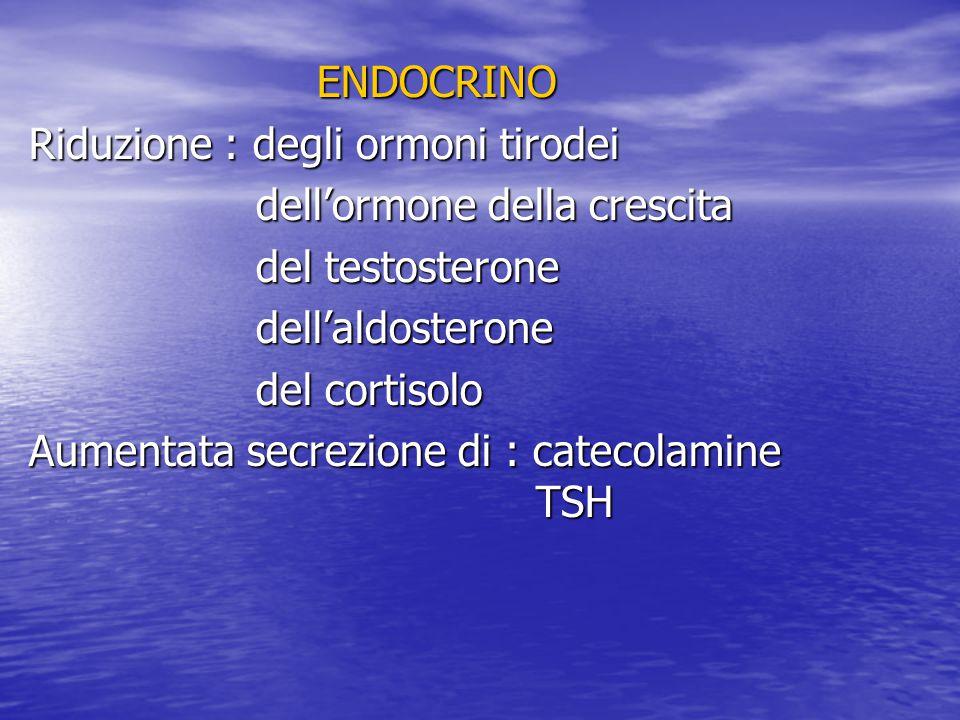 ENDOCRINO Riduzione : degli ormoni tirodei dell'ormone della crescita dell'ormone della crescita del testosterone del testosterone dell'aldosterone de