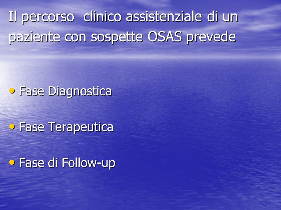 Il percorso clinico assistenziale di un paziente con sospette OSAS prevede Fase Diagnostica Fase Diagnostica Fase Terapeutica Fase Terapeutica Fase di