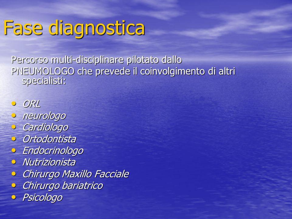 Fase diagnostica Percorso multi-disciplinare pilotato dallo PNEUMOLOGO che prevede il coinvolgimento di altri specialisti: ORL ORL neurologo neurologo
