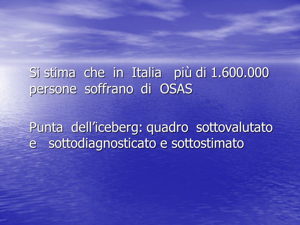 Si stima che in Italia più di 1.600.000 persone soffrano di OSAS Punta dell'iceberg: quadro sottovalutato e sottodiagnosticato e sottostimato