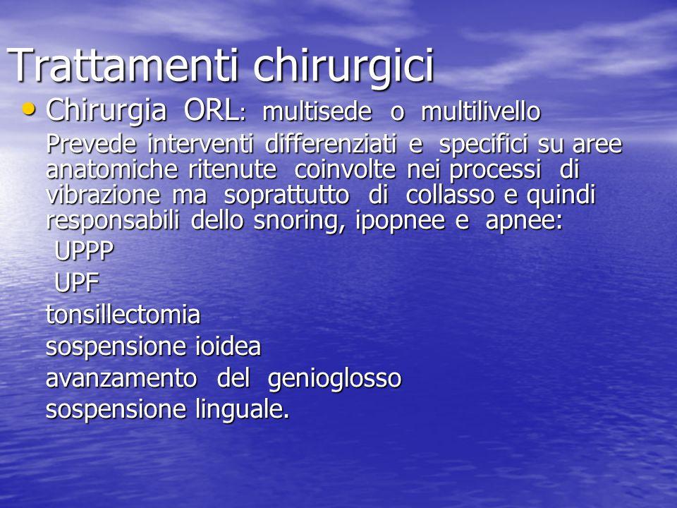 Trattamenti chirurgici Chirurgia ORL : multisede o multilivello Chirurgia ORL : multisede o multilivello Prevede interventi differenziati e specifici