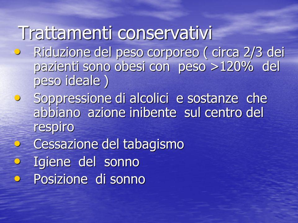 Trattamenti conservativi Riduzione del peso corporeo ( circa 2/3 dei pazienti sono obesi con peso >120% del peso ideale ) Riduzione del peso corporeo