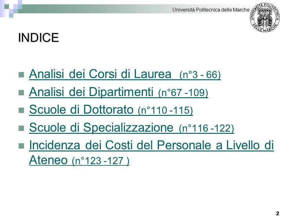 13 FACOLTA' DI INGEGNERIA CONFRONTO RICAVI PER CORSO DI LAUREA 2/2 Università Politecnica delle Marche