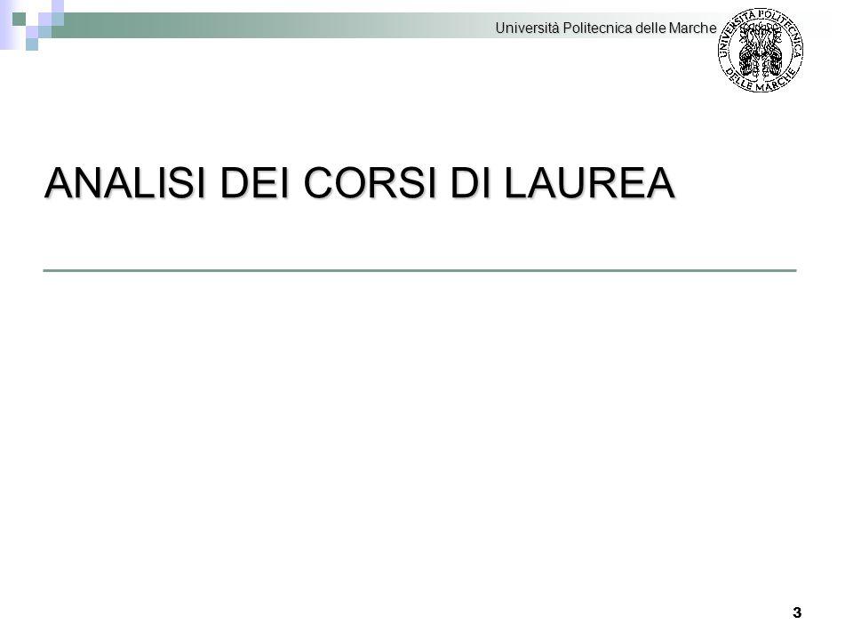 14 FACOLTA' DI MEDICINA CONFRONTO COSTI PER CORSO DI LAUREA 1/2 Università Politecnica delle Marche