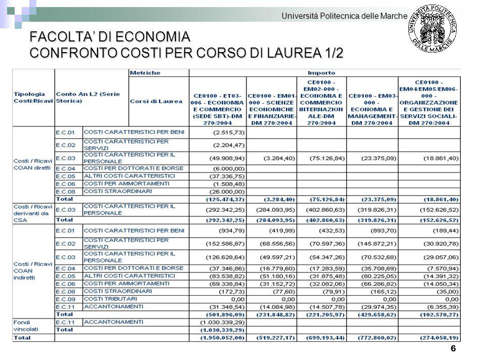 7 FACOLTA' DI ECONOMIA CONFRONTO COSTI PER CORSO DI LAUREA 2/2 Università Politecnica delle Marche