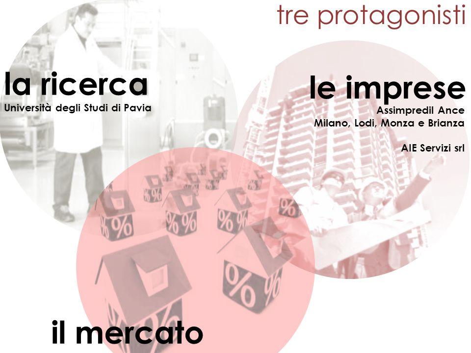 tre protagonisti la ricerca le imprese il mercato Università degli Studi di Pavia Assimpredil Ance Milano, Lodi, Monza e Brianza AIE Servizi srl
