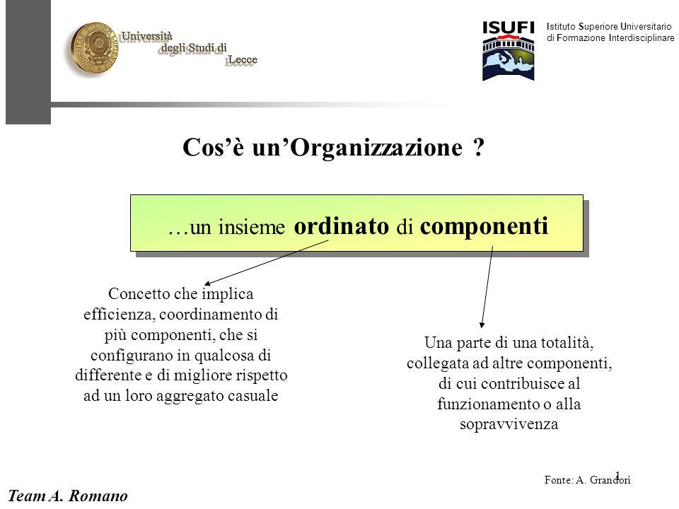 Team A. Romano Istituto Superiore Universitario di Formazione Interdisciplinare 1 Cos'è un'Organizzazione ? …un insieme ordinato di componenti Una par