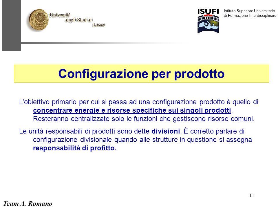 Team A. Romano Istituto Superiore Universitario di Formazione Interdisciplinare 11 Configurazione per prodotto L'obiettivo primario per cui si passa a