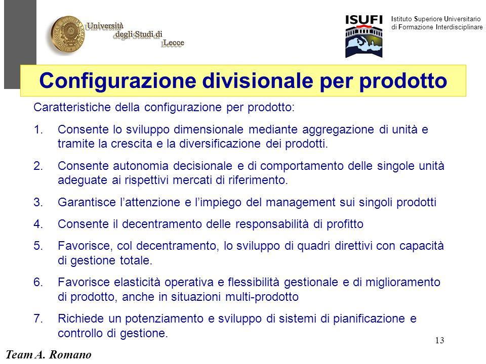 Team A. Romano Istituto Superiore Universitario di Formazione Interdisciplinare 13 Configurazione divisionale per prodotto Caratteristiche della confi