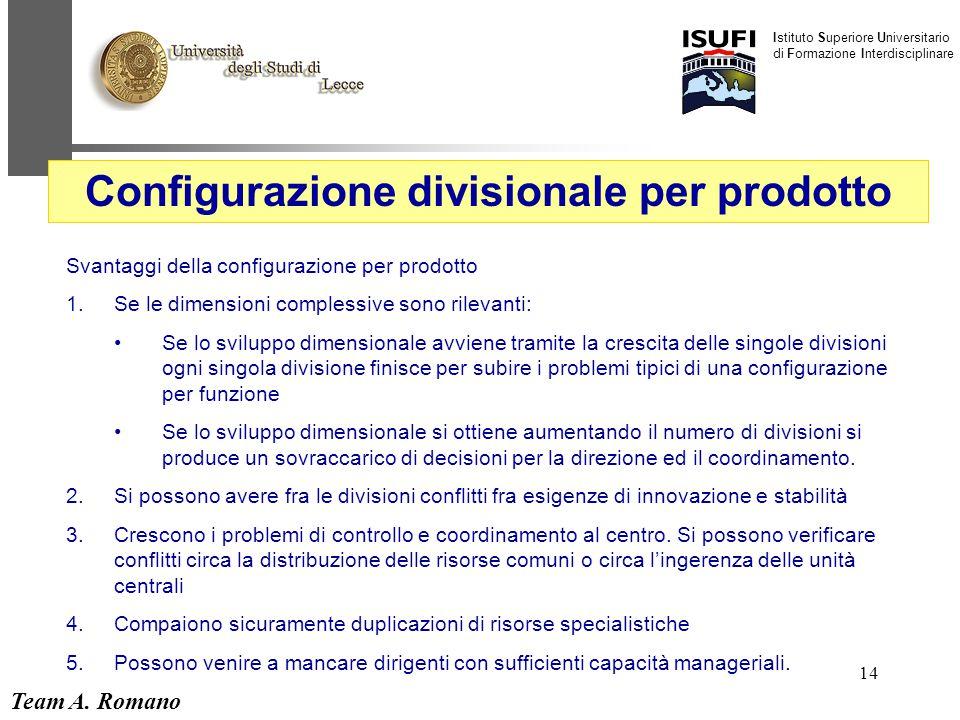 Team A. Romano Istituto Superiore Universitario di Formazione Interdisciplinare 14 Configurazione divisionale per prodotto Svantaggi della configurazi