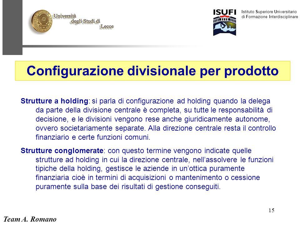 Team A. Romano Istituto Superiore Universitario di Formazione Interdisciplinare 15 Configurazione divisionale per prodotto Strutture a holding: si par