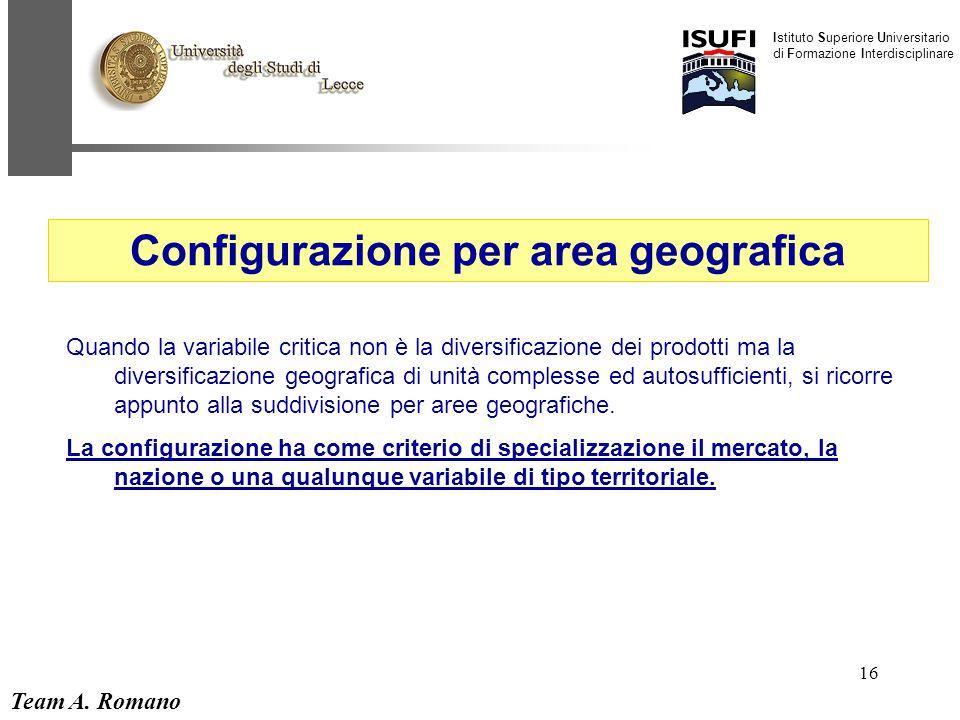 Team A. Romano Istituto Superiore Universitario di Formazione Interdisciplinare 16 Configurazione per area geografica Quando la variabile critica non