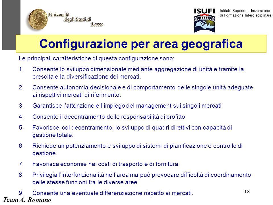 Team A. Romano Istituto Superiore Universitario di Formazione Interdisciplinare 18 Configurazione per area geografica Le principali caratteristiche di