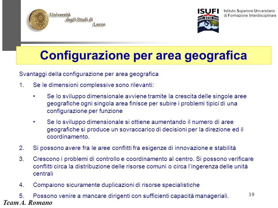 Team A. Romano Istituto Superiore Universitario di Formazione Interdisciplinare 19 Configurazione per area geografica Svantaggi della configurazione p