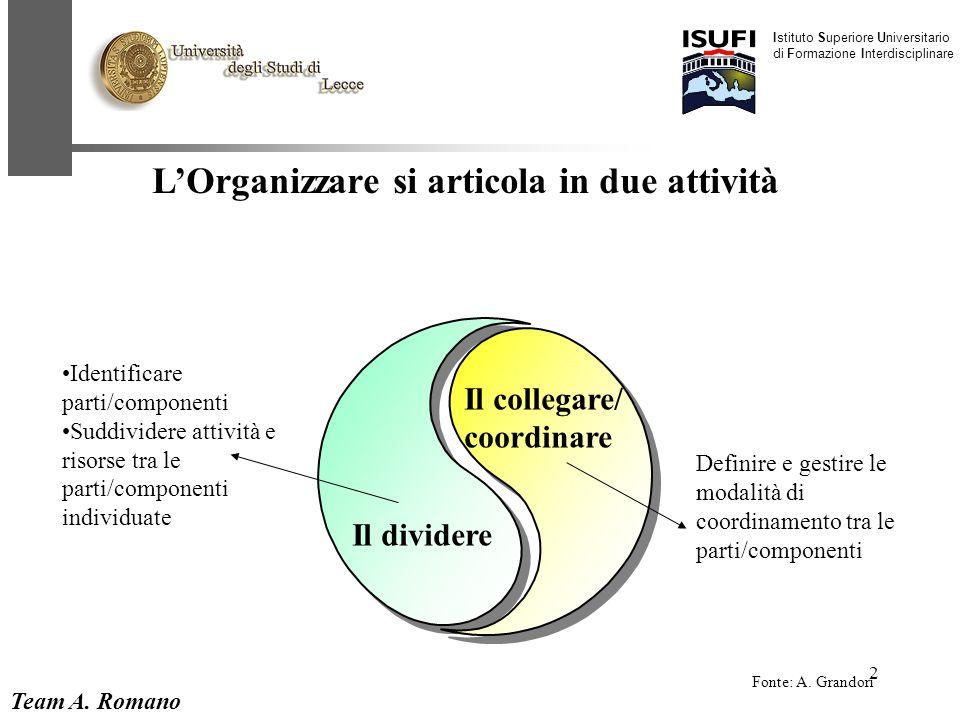 Team A. Romano Istituto Superiore Universitario di Formazione Interdisciplinare 2 L'Organizzare si articola in due attività Il dividere Il collegare/