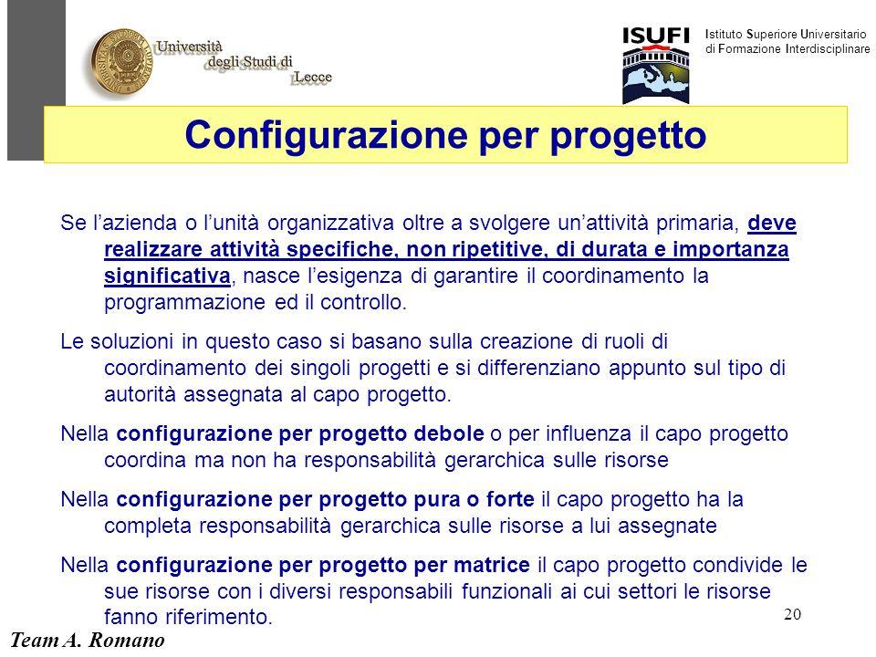 Team A. Romano Istituto Superiore Universitario di Formazione Interdisciplinare 20 Configurazione per progetto Se l'azienda o l'unità organizzativa ol