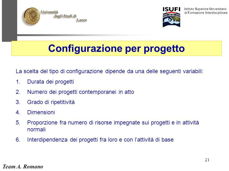 Team A. Romano Istituto Superiore Universitario di Formazione Interdisciplinare 21 Configurazione per progetto La scelta del tipo di configurazione di