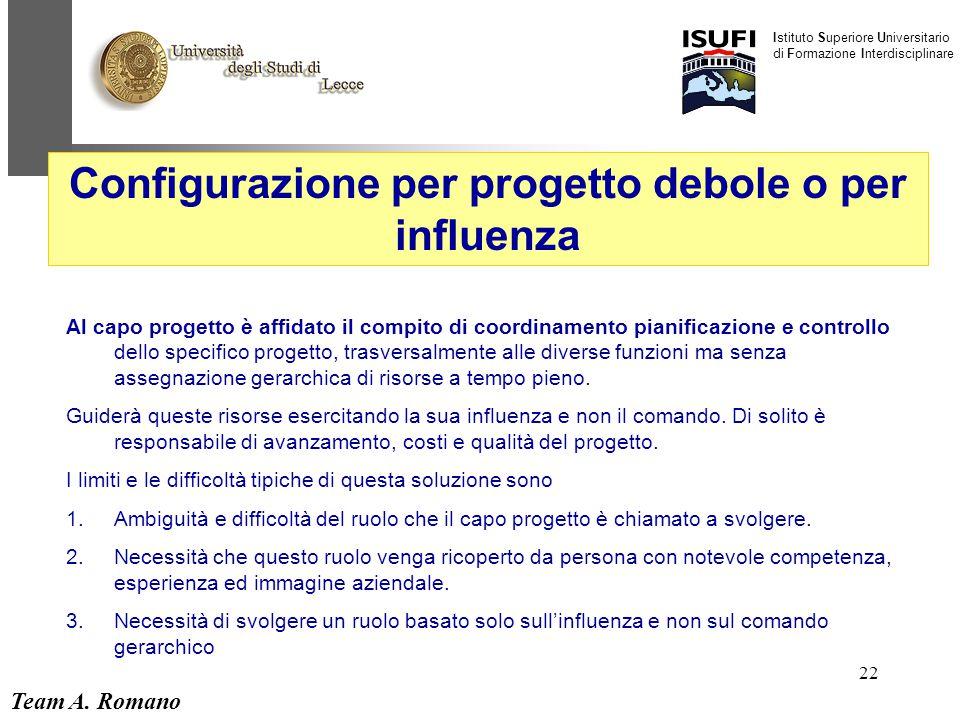 Team A. Romano Istituto Superiore Universitario di Formazione Interdisciplinare 22 Configurazione per progetto debole o per influenza Al capo progetto