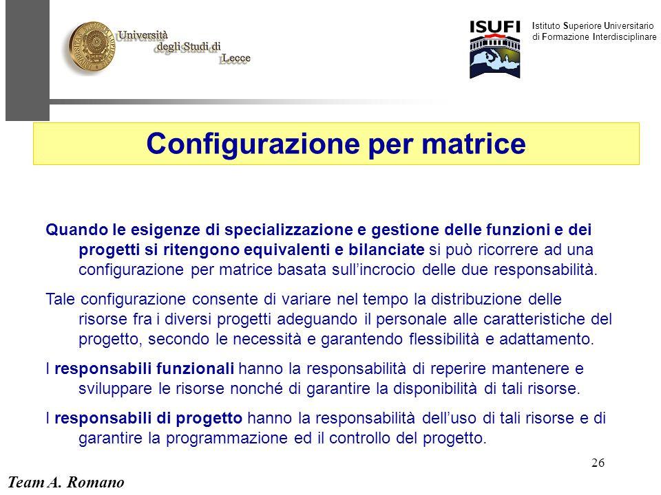 Team A. Romano Istituto Superiore Universitario di Formazione Interdisciplinare 26 Configurazione per matrice Quando le esigenze di specializzazione e
